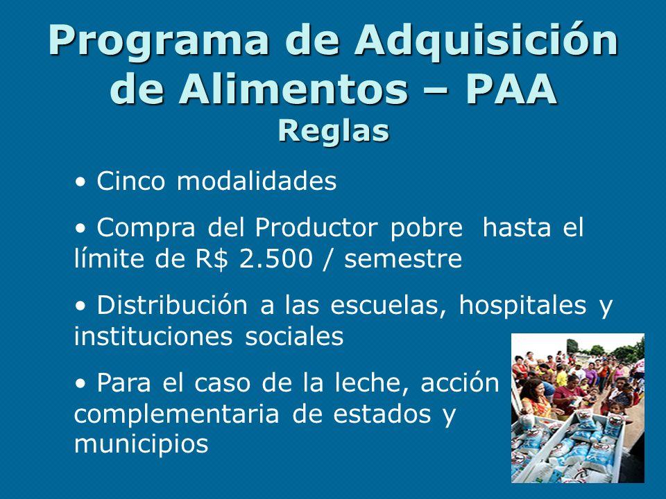 Programa de Adquisición de Alimentos – PAA Reglas Cinco modalidades Compra del Productor pobre hasta el límite de R$ 2.500 / semestre Distribución a l