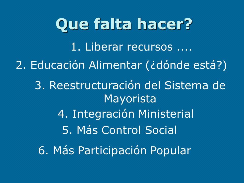 Que falta hacer? 1. Liberar recursos.... 2. Educación Alimentar (¿dónde está?) 3. Reestructuración del Sistema de Mayorista 4. Integración Ministerial