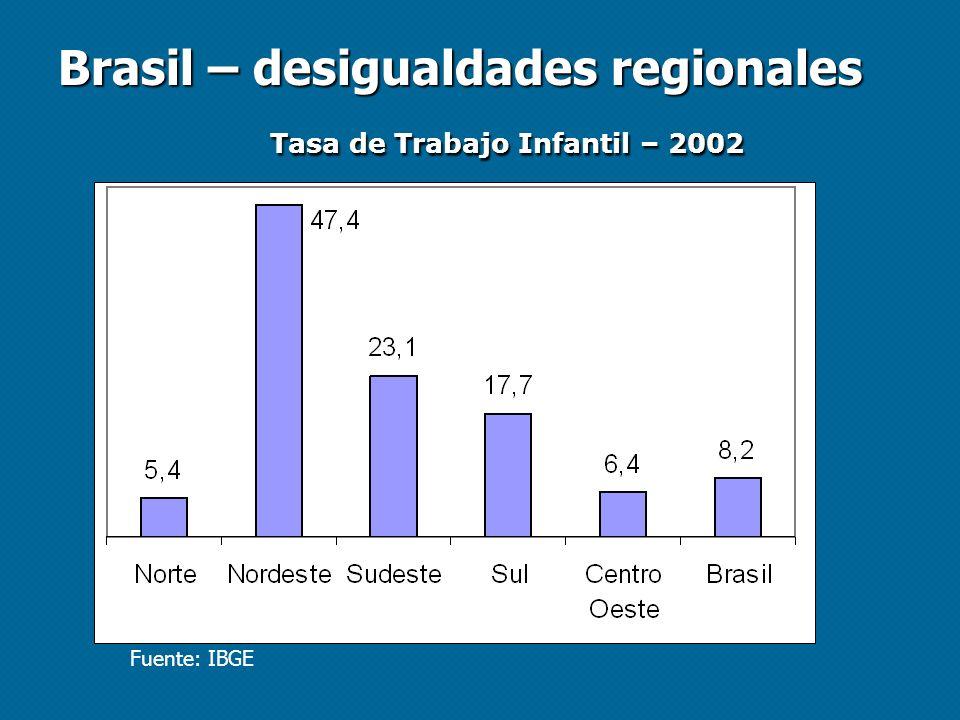 Tasa de Trabajo Infantil – 2002 Brasil – desigualdades regionales Fuente: IBGE