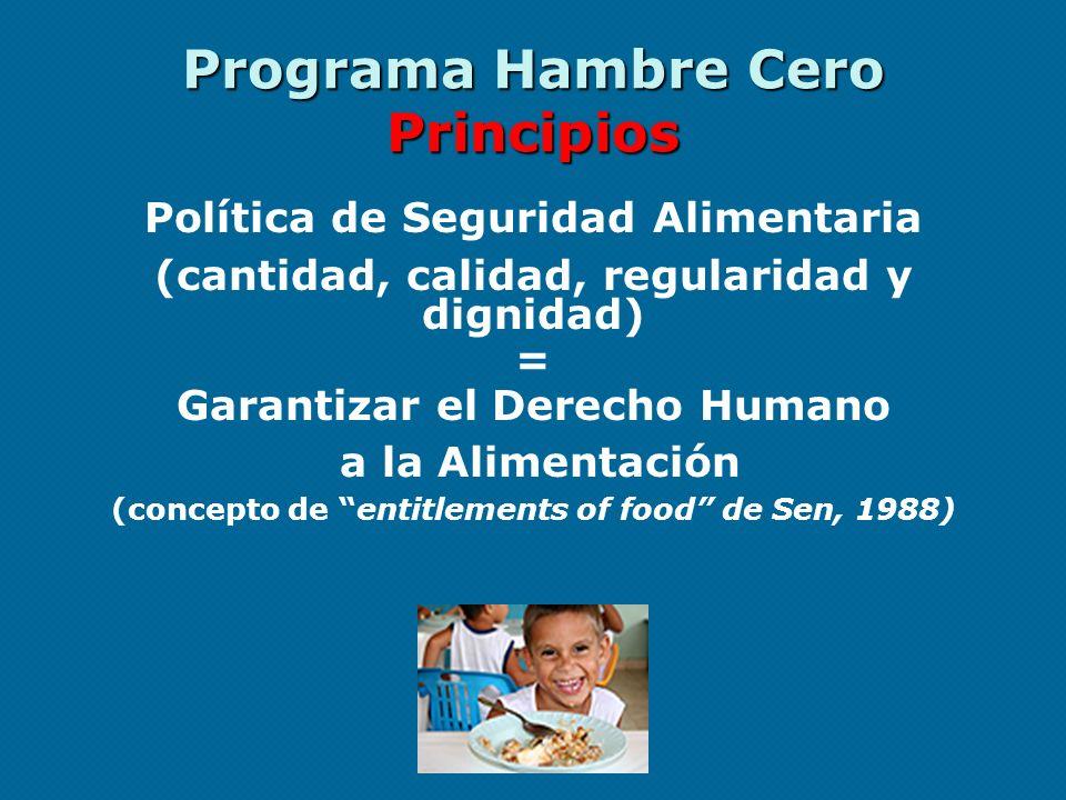 Programa Hambre Cero Principios Política de Seguridad Alimentaria (cantidad, calidad, regularidad y dignidad) = Garantizar el Derecho Humano a la Alim