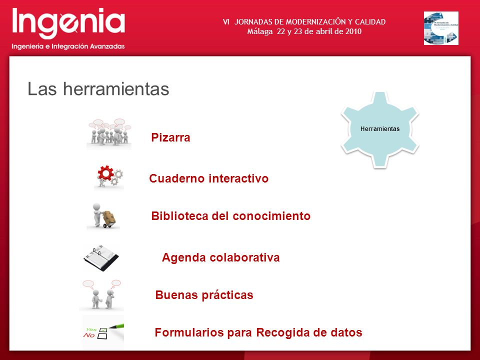 VI JORNADAS DE MODERNIZACI Ó N Y CALIDAD Málaga 22 y 23 de abril de 2010 Las herramientas Pizarra Cuaderno interactivo Biblioteca del conocimiento Age
