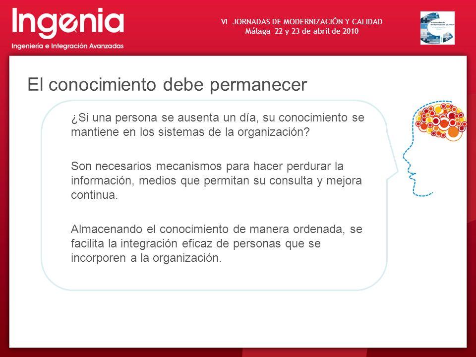 VI JORNADAS DE MODERNIZACI Ó N Y CALIDAD Málaga 22 y 23 de abril de 2010 ¿Si una persona se ausenta un día, su conocimiento se mantiene en los sistema