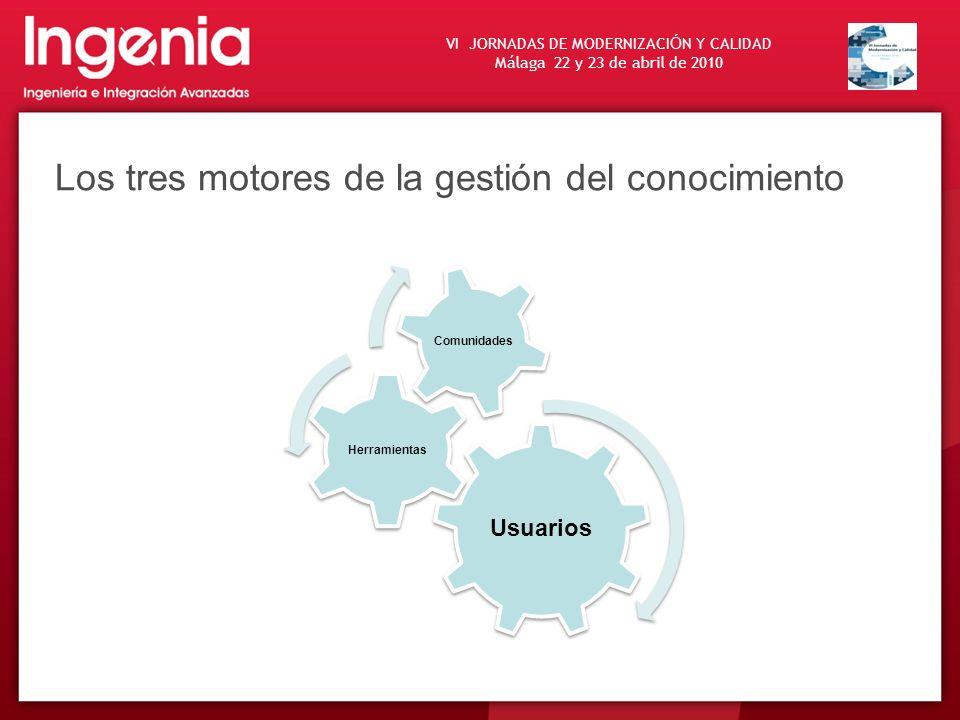 VI JORNADAS DE MODERNIZACI Ó N Y CALIDAD Málaga 22 y 23 de abril de 2010 Los tres motores de la gestión del conocimiento Usuarios Herramientas Comunid