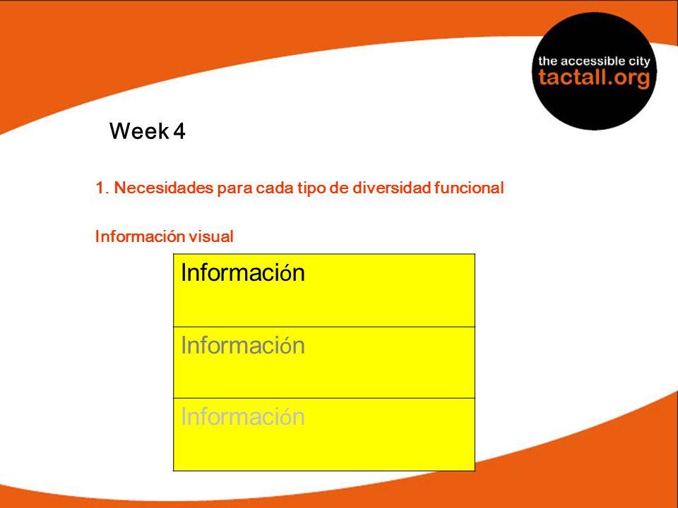 Week 4 1. Necesidades para cada tipo de diversidad funcional Información visual Informaci ó n