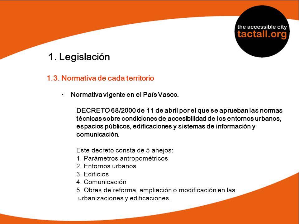 1. Legislación 1.3. Normativa de cada territorio Normativa vigente en el País Vasco. DECRETO 68/2000 de 11 de abril por el que se aprueban las normas