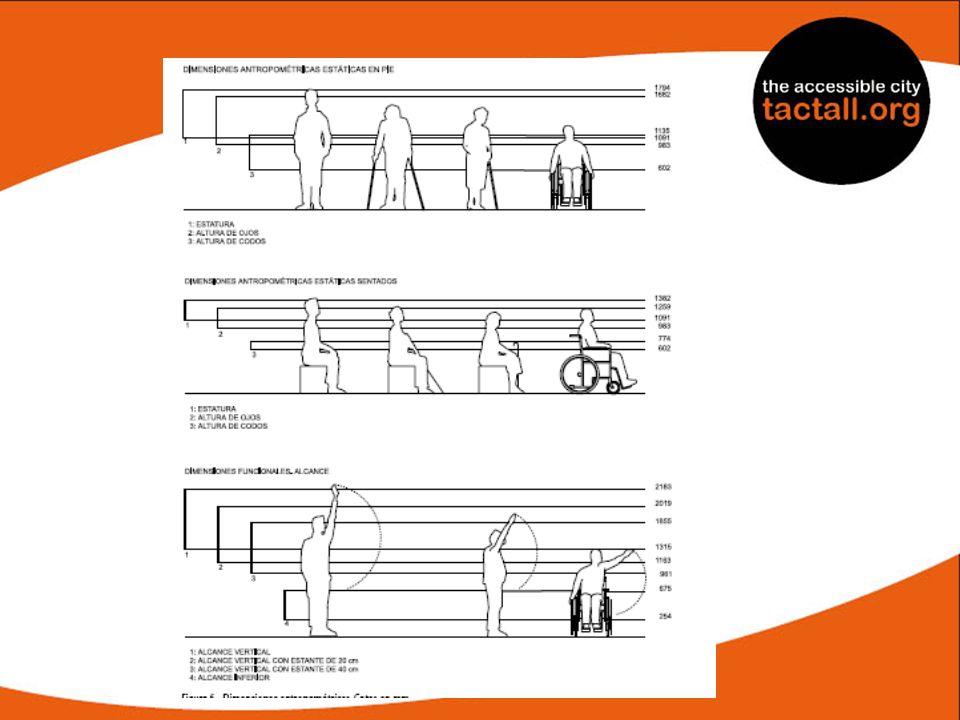 Week 4 1.Necesidades para cada tipo de diversidad funcional Mobiliario Sillas a 45 cm.