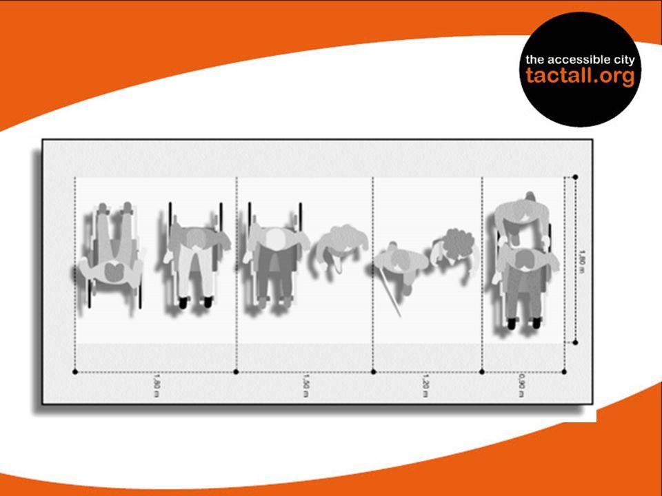 Week 4 1.Necesidades para cada tipo de diversidad funcional Desplazamiento vertical Acceso a las plantas a través de escaleras complementadas mediante ascensor.