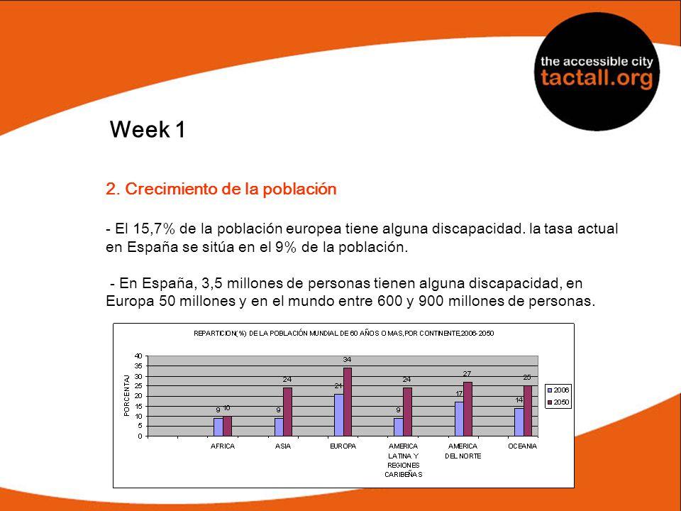 Week 1 2. Crecimiento de la población - El 15,7% de la población europea tiene alguna discapacidad. la tasa actual en España se sitúa en el 9% de la p