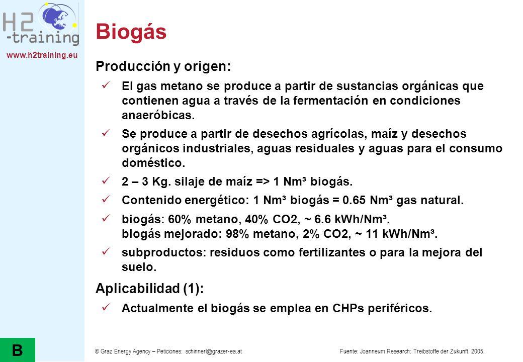 www.h2training.eu Biogás Producción y origen: El gas metano se produce a partir de sustancias orgánicas que contienen agua a través de la fermentación