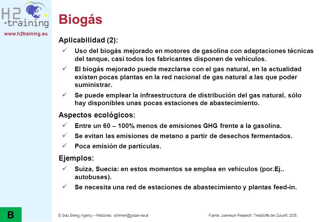 www.h2training.eu Biogás Aplicabilidad (2): Uso del biogás mejorado en motores de gasolina con adaptaciones técnicas del tanque, casi todos los fabric