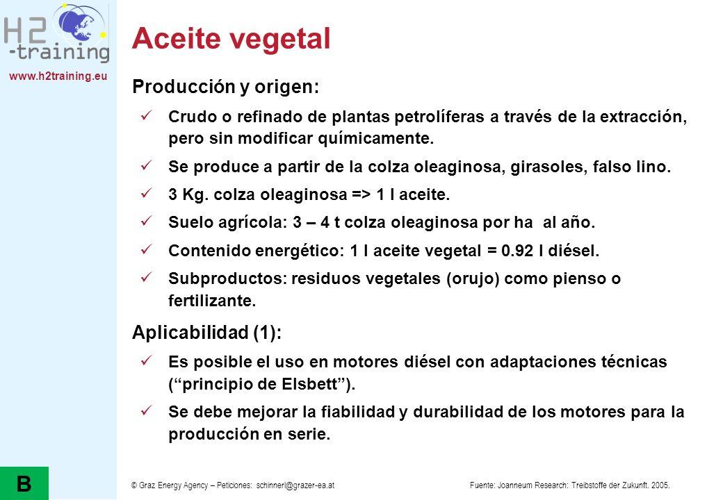 www.h2training.eu Aceite vegetal Producción y origen: Crudo o refinado de plantas petrolíferas a través de la extracción, pero sin modificar químicame