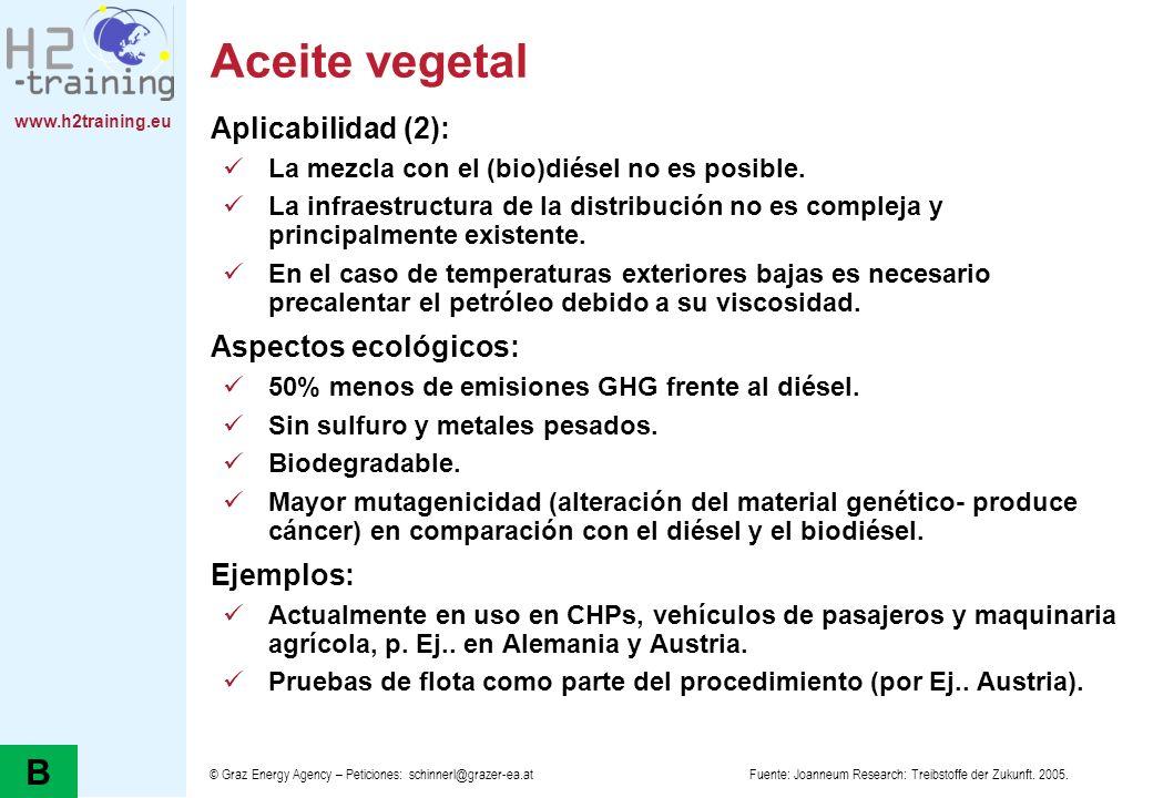www.h2training.eu Aceite vegetal Aplicabilidad (2): La mezcla con el (bio)diésel no es posible. La infraestructura de la distribución no es compleja y