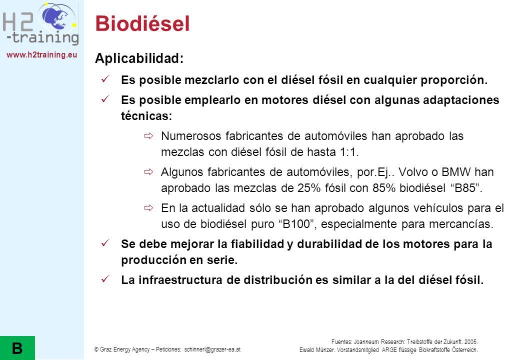 www.h2training.eu Biodiésel Aplicabilidad: Es posible mezclarlo con el diésel fósil en cualquier proporción. Es posible emplearlo en motores diésel co