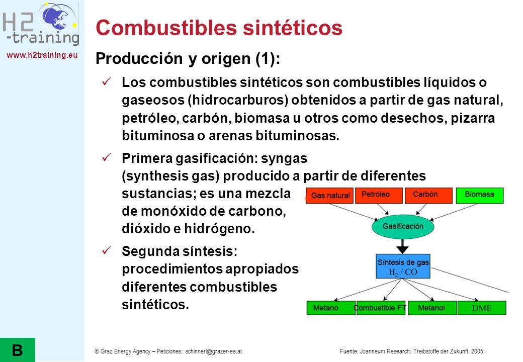 www.h2training.eu Combustibles sintéticos Producción y origen (1): Los combustibles sintéticos son combustibles líquidos o gaseosos (hidrocarburos) ob