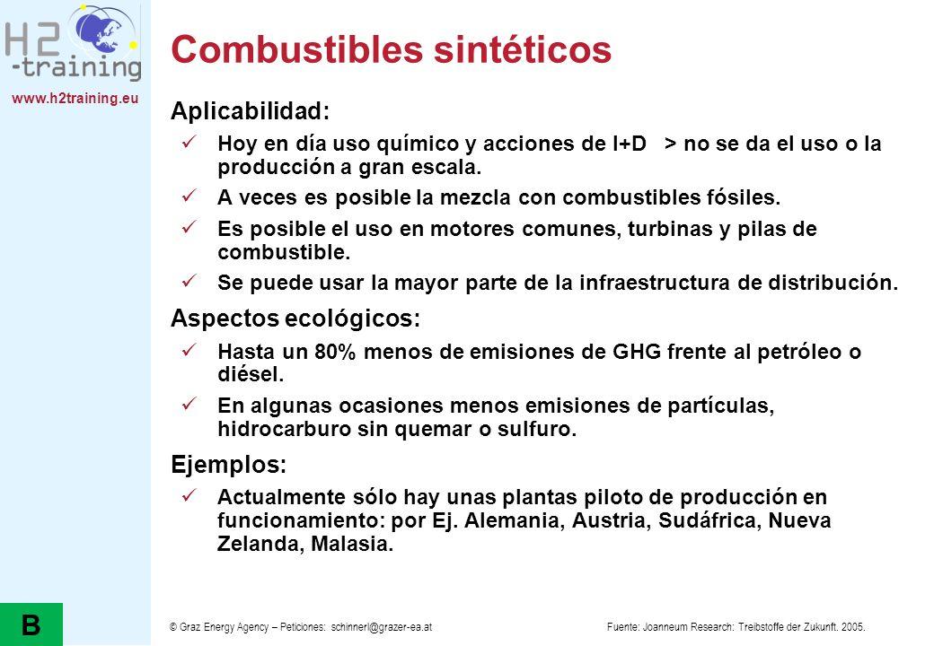 www.h2training.eu Combustibles sintéticos Aplicabilidad: Hoy en día uso químico y acciones de I+D > no se da el uso o la producción a gran escala. A v