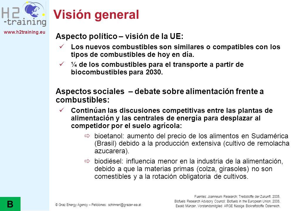 www.h2training.eu Visión general Aspecto político – visión de la UE: Los nuevos combustibles son similares o compatibles con los tipos de combustibles