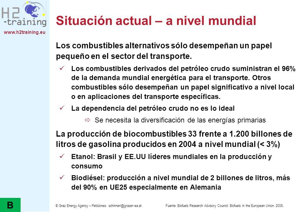 www.h2training.eu Situación actual – a nivel mundial Los combustibles alternativos sólo desempeñan un papel pequeño en el sector del transporte. Los c