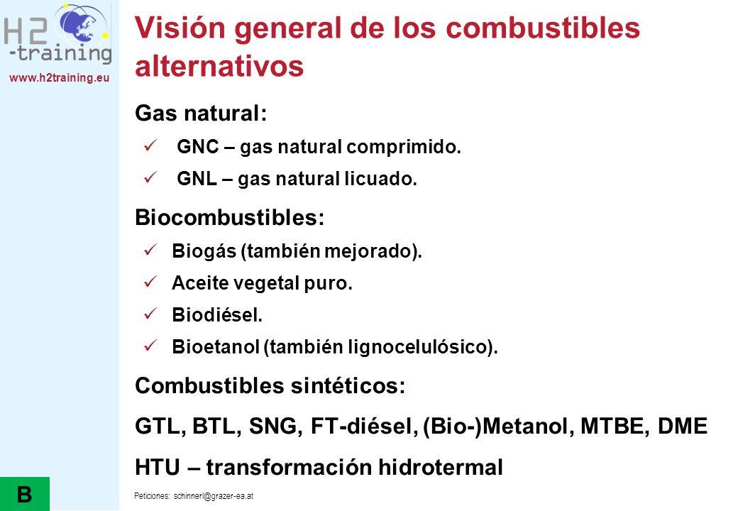 www.h2training.eu Visión general de los combustibles alternativos Gas natural: GNC – gas natural comprimido. GNL – gas natural licuado. Biocombustible