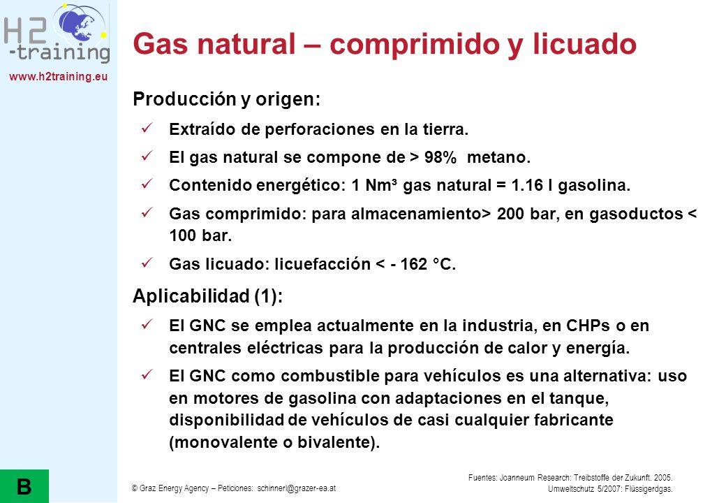 www.h2training.eu Gas natural – comprimido y licuado Producción y origen: Extraído de perforaciones en la tierra. El gas natural se compone de > 98% m