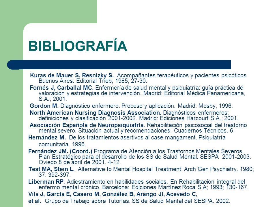 BIBLIOGRAFÍA Kuras de Mauer S, Resnizky S. Acompañantes terapéuticos y pacientes psicóticos. Buenos Aires: Editorial Trieb; 1985; 27-30. Fornés J, Car