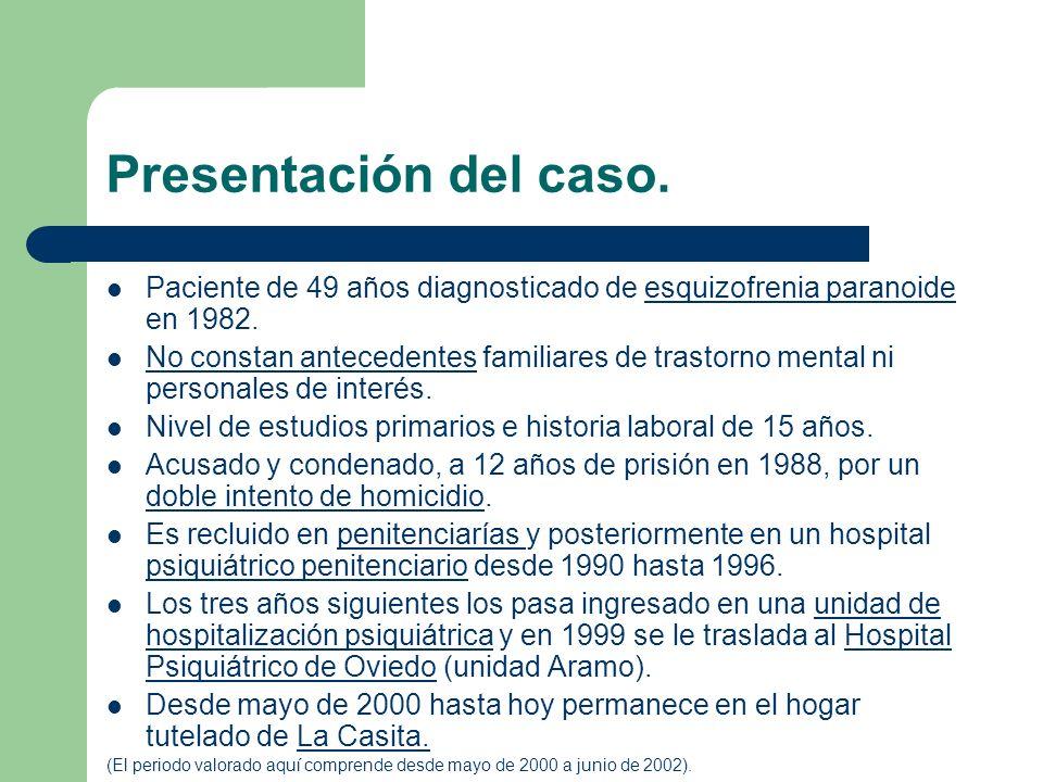 Presentación del caso. Paciente de 49 años diagnosticado de esquizofrenia paranoide en 1982. No constan antecedentes familiares de trastorno mental ni
