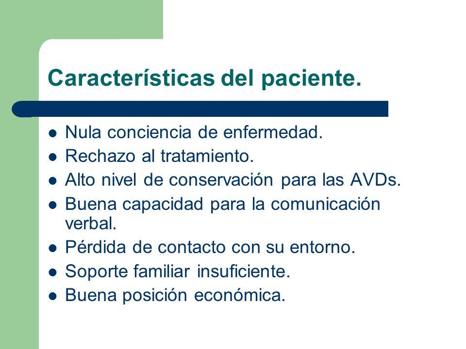 Características del paciente. Nula conciencia de enfermedad. Rechazo al tratamiento. Alto nivel de conservación para las AVDs. Buena capacidad para la