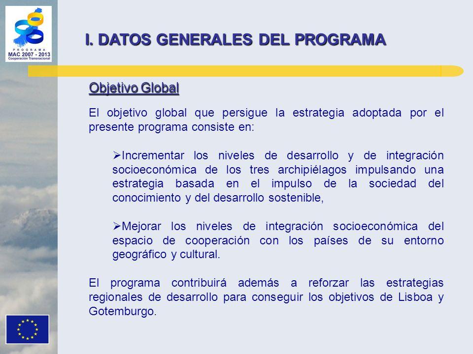 Objetivos Específicos del Programa Promover la I+D+I para superar el atraso relativo de las regiones del espacio de cooperación respecto al continente.