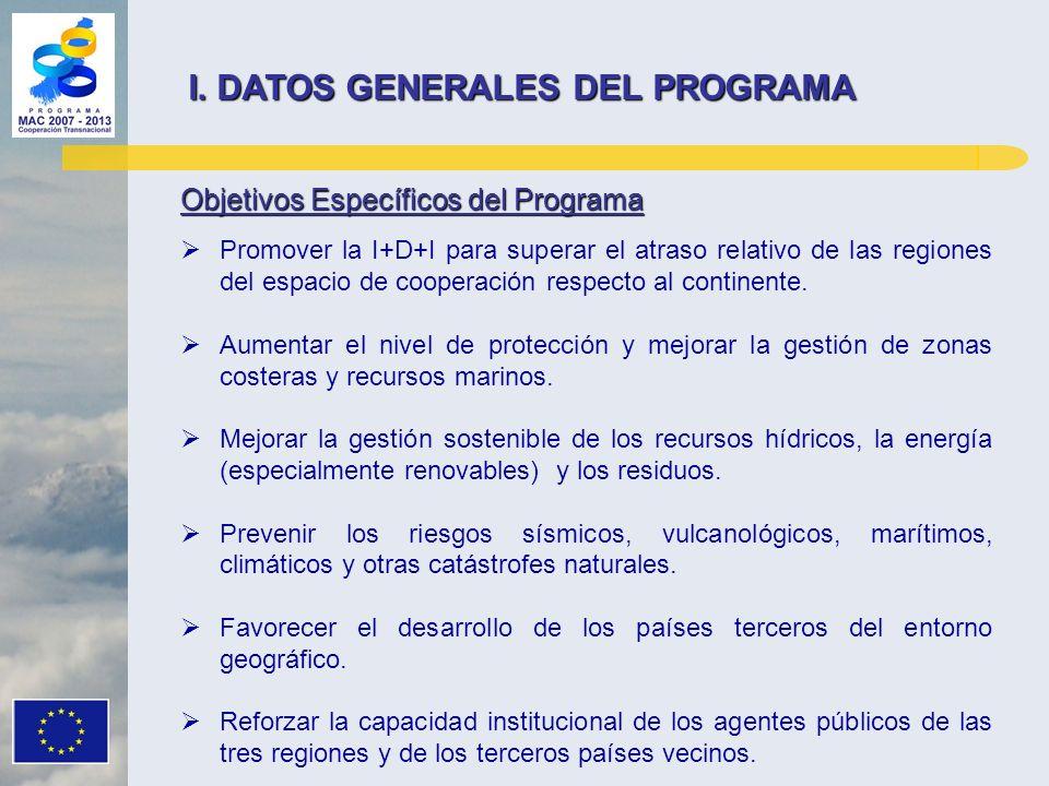 Objetivos Específicos del Programa Promover la I+D+I para superar el atraso relativo de las regiones del espacio de cooperación respecto al continente