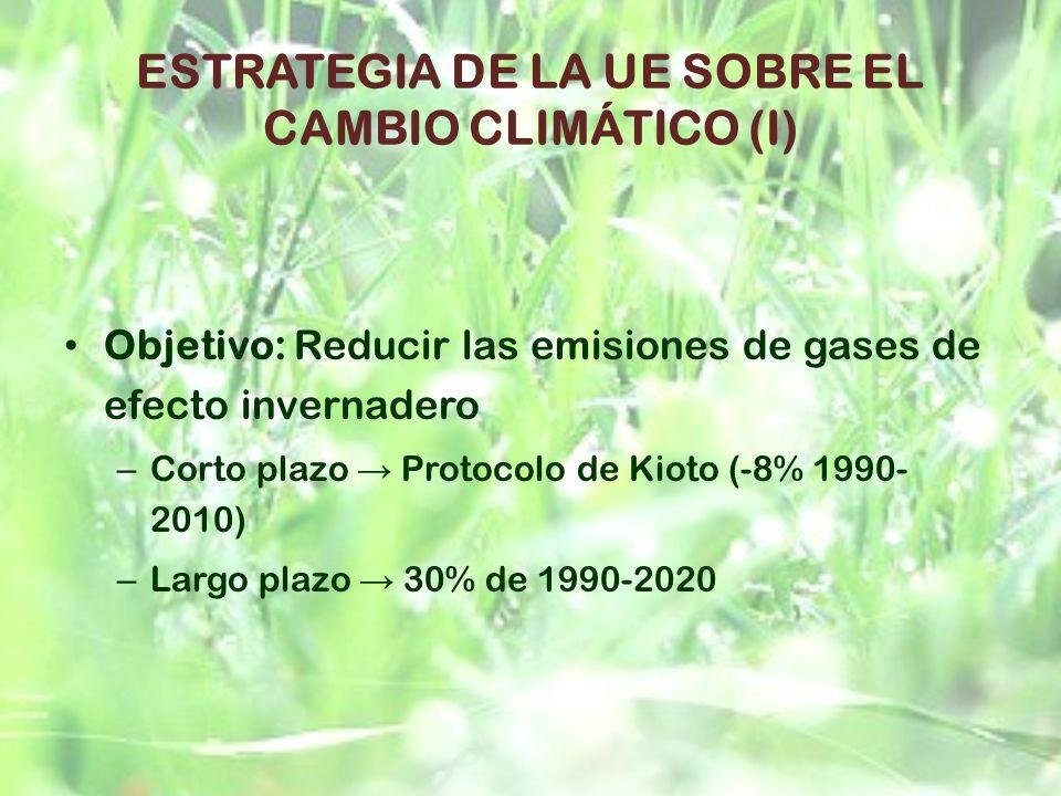 ESTRATEGIA DE LA UE SOBRE EL CAMBIO CLIMÁTICO (I) Objetivo: Reducir las emisiones de gases de efecto invernadero – Corto plazo Protocolo de Kioto (-8%