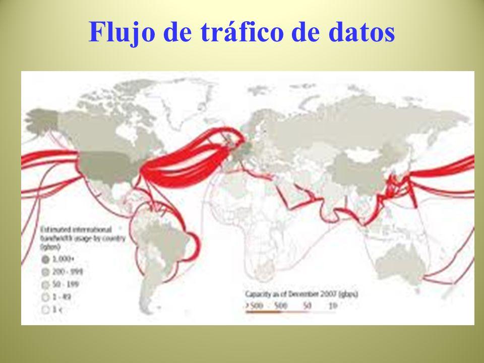 Crecimiento teléfonos móvil (y2) Fuente: (en %) ONUONU PaísAño 2000Año 2010 España60111 Francia4999 Italia73135 Israel73133