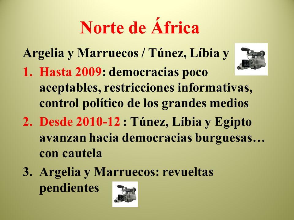 El periodismo en la cuenca mediterránea Europa: España, Italia, Francia… 1.Democracias burguesas: a.Libertad de expresión, control capitalista de los