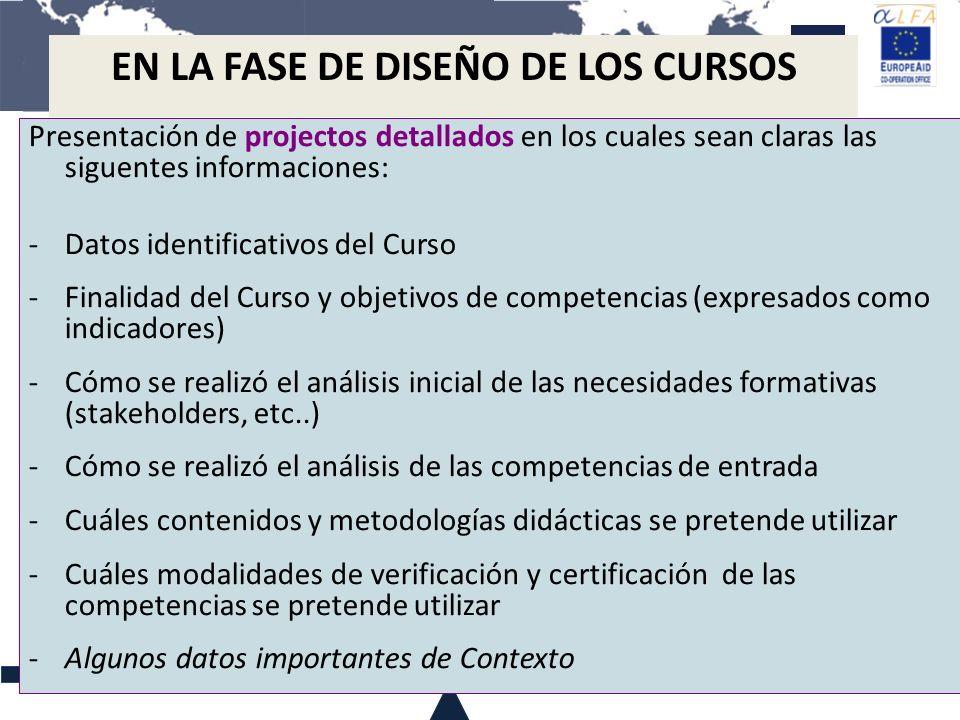 Presentación de projectos detallados en los cuales sean claras las siguentes informaciones: -Datos identificativos del Curso -Finalidad del Curso y ob