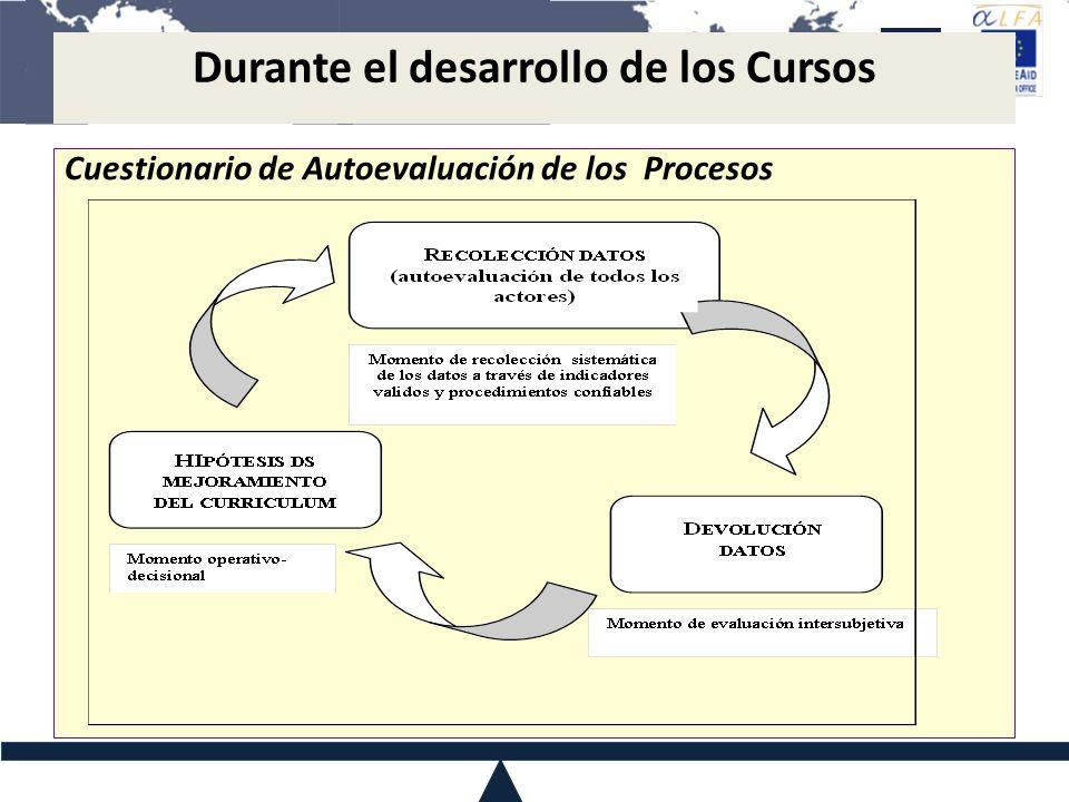Durante el desarrollo de los Cursos Cuestionario de Autoevaluación de los Procesos