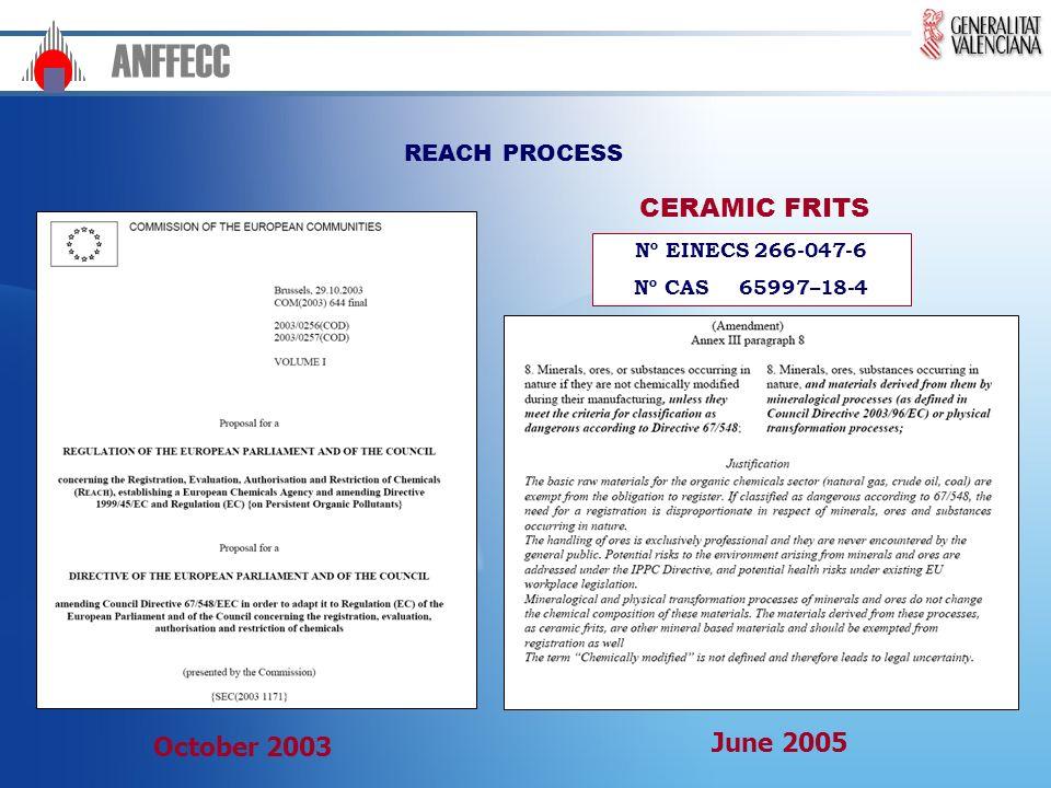 Fundación Comunidad Valenciana – Región Europea FCVRE Fundación Comunidad Valenciana – Región Europea www.uegva.info ANFFECC Nº EINECS 266-047-6 Nº CA