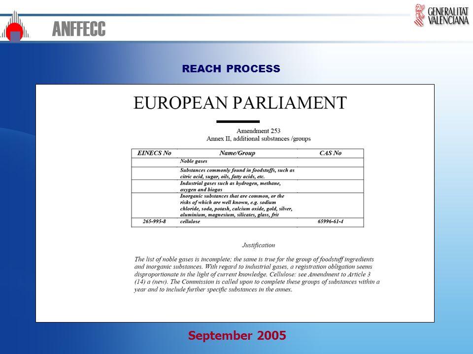 Fundación Comunidad Valenciana – Región Europea FCVRE Fundación Comunidad Valenciana – Región Europea www.uegva.info ANFFECC REACH PROCESS September 2
