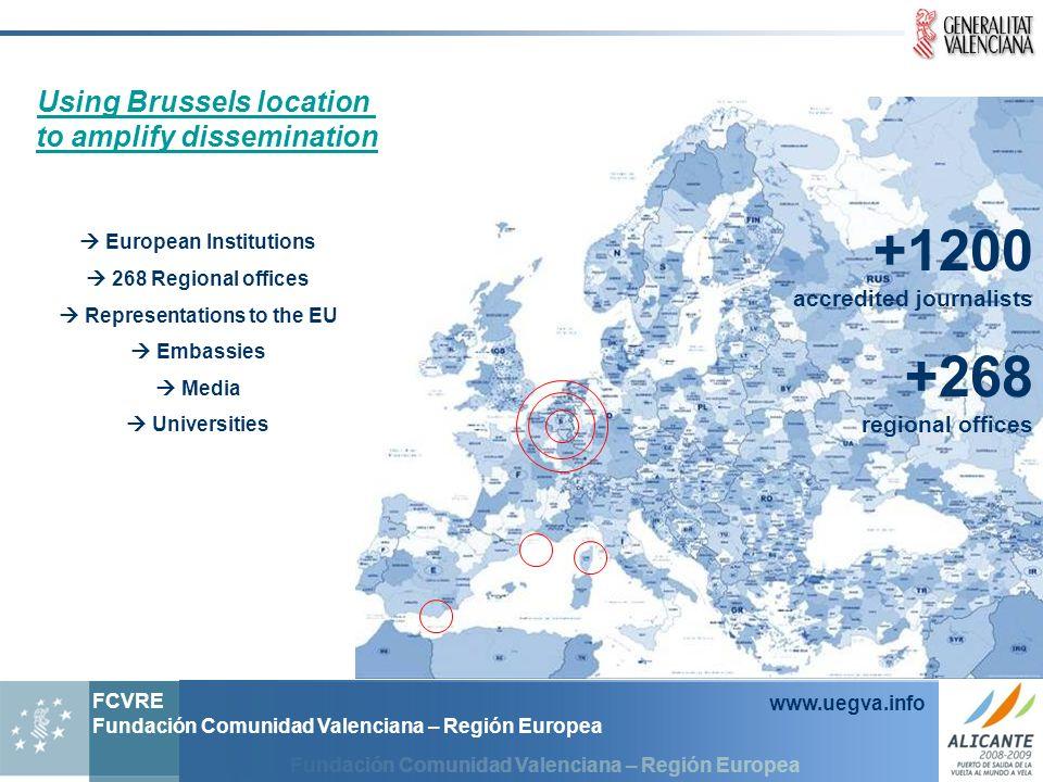 Fundación Comunidad Valenciana – Región Europea FCVRE Fundación Comunidad Valenciana – Región Europea www.uegva.info European Institutions 268 Regiona