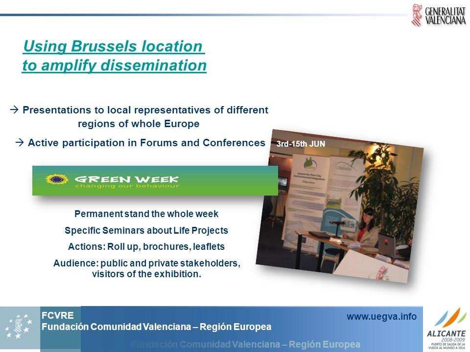 Fundación Comunidad Valenciana – Región Europea FCVRE Fundación Comunidad Valenciana – Región Europea www.uegva.info Presentations to local representa