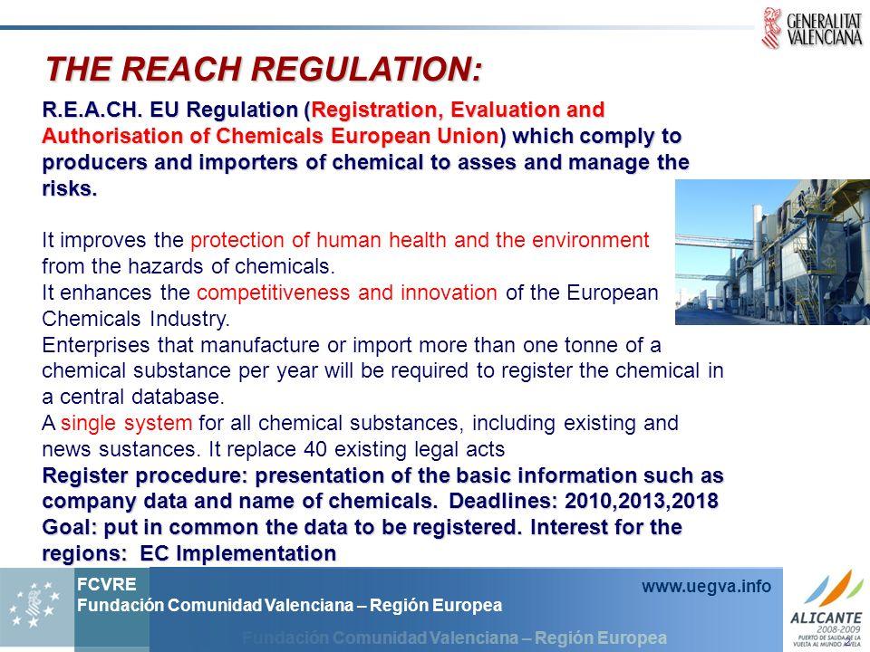 Fundación Comunidad Valenciana – Región Europea FCVRE Fundación Comunidad Valenciana – Región Europea www.uegva.info THE REACH REGULATION: R.E.A.CH. E