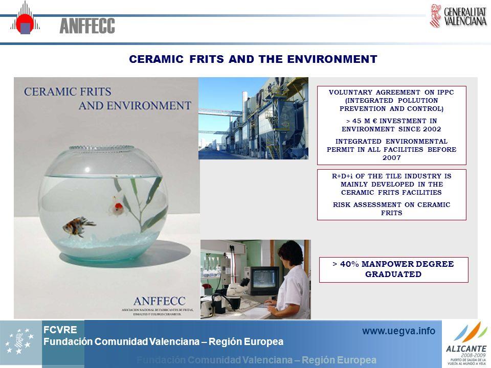 Fundación Comunidad Valenciana – Región Europea FCVRE Fundación Comunidad Valenciana – Región Europea www.uegva.info ANFFECC CERAMIC FRITS AND THE ENV