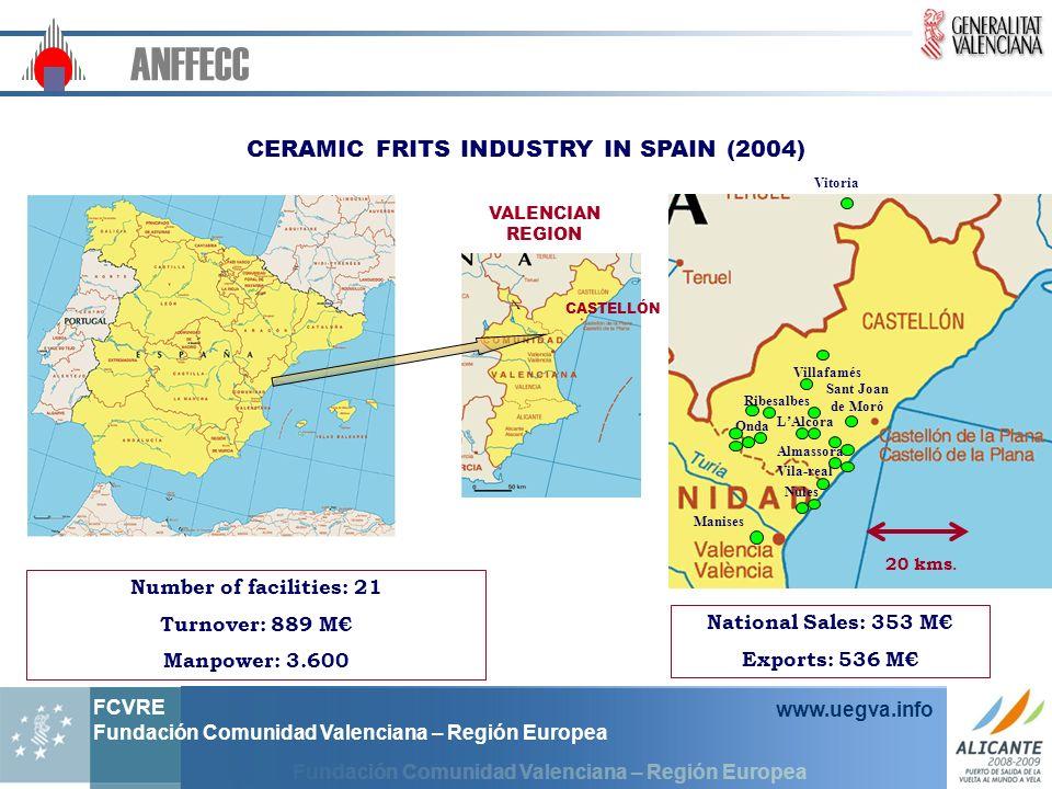 Fundación Comunidad Valenciana – Región Europea FCVRE Fundación Comunidad Valenciana – Región Europea www.uegva.info CERAMIC FRITS INDUSTRY IN SPAIN (