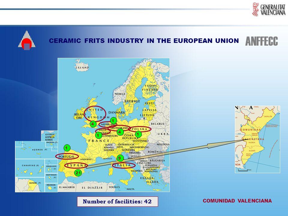 Fundación Comunidad Valenciana – Región Europea FCVRE Fundación Comunidad Valenciana – Región Europea www.uegva.info CERAMIC FRITS INDUSTRY IN THE EUR