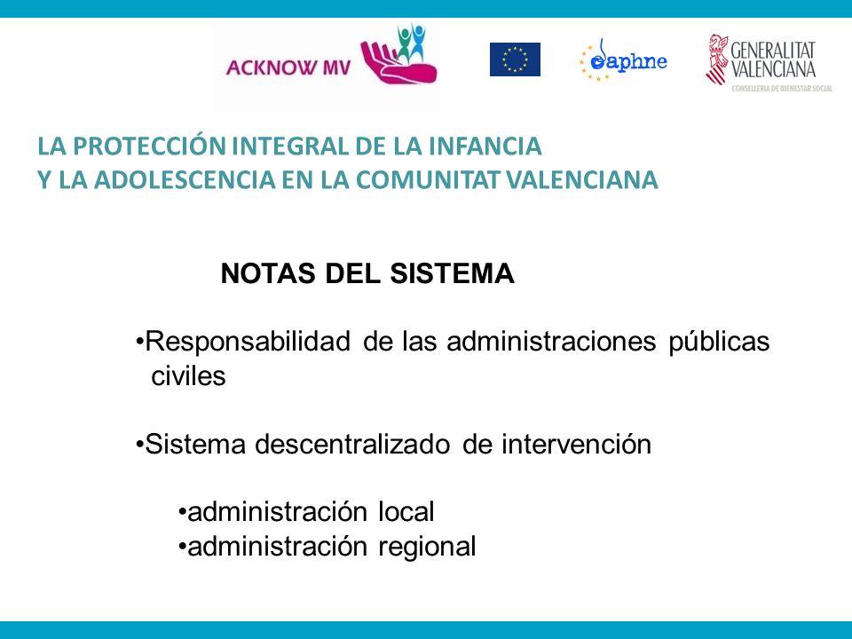LA PROTECCIÓN INTEGRAL DE LA INFANCIA Y LA ADOLESCENCIA EN LA COMUNITAT VALENCIANA NOTAS DEL SISTEMA Responsabilidad de las administraciones públicas