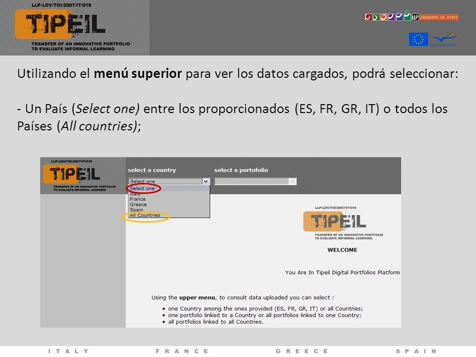 Utilizando el menú superior para ver los datos cargados, podrá seleccionar: - Un País (Select one) entre los proporcionados (ES, FR, GR, IT) o todos l