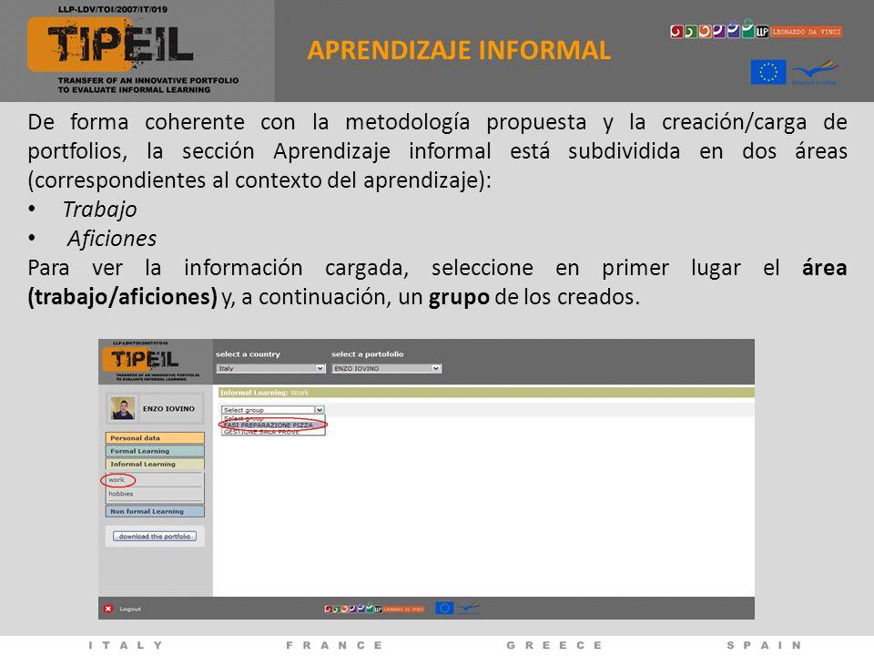 De forma coherente con la metodología propuesta y la creación/carga de portfolios, la sección Aprendizaje informal está subdividida en dos áreas (corr