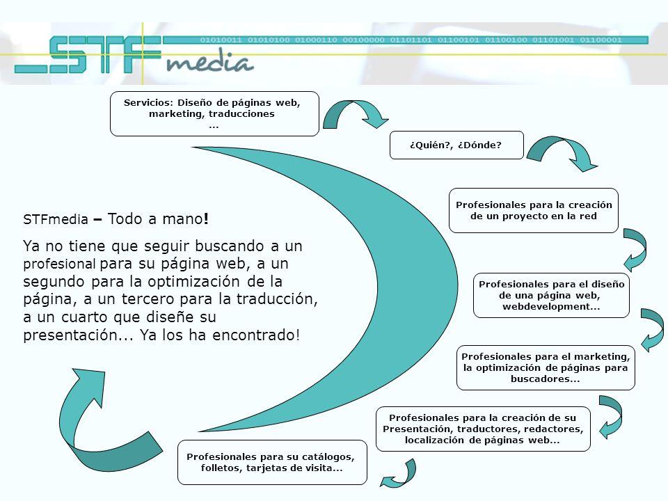 Servicios: Diseño de páginas web, marketing, traducciones...