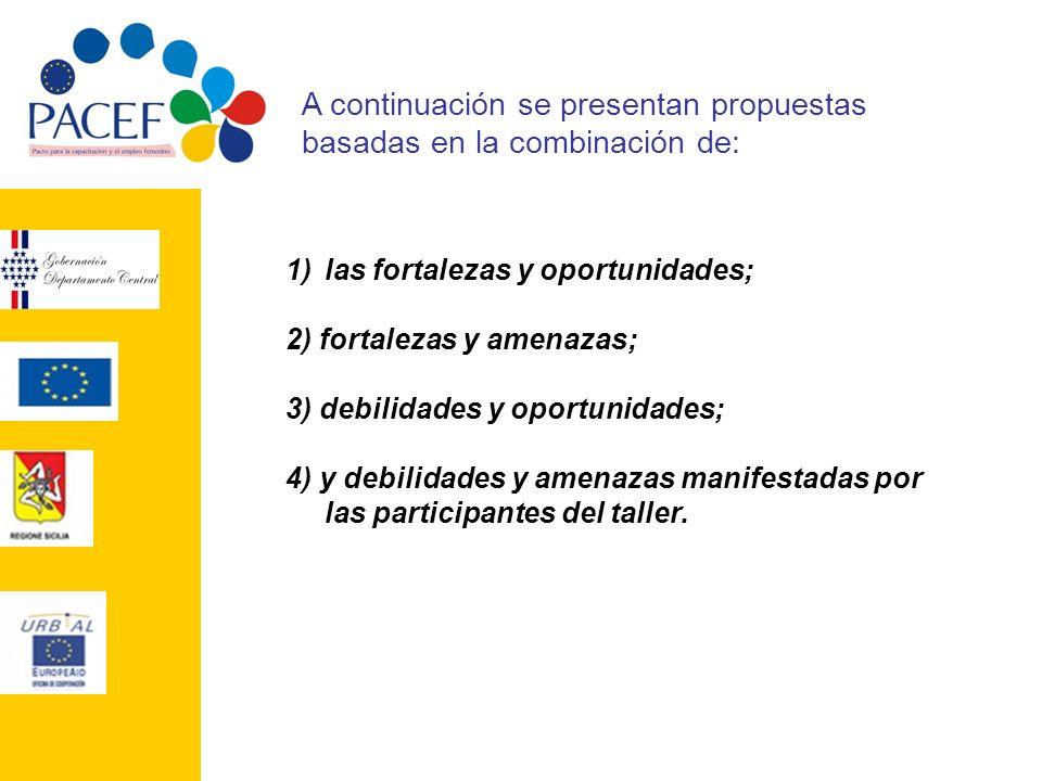 1) Fortalezas y Oportunidades FortalezasOportunidades Actitud emprendedora Disponibilidad de Recursos para el desarrollo de la mujer.