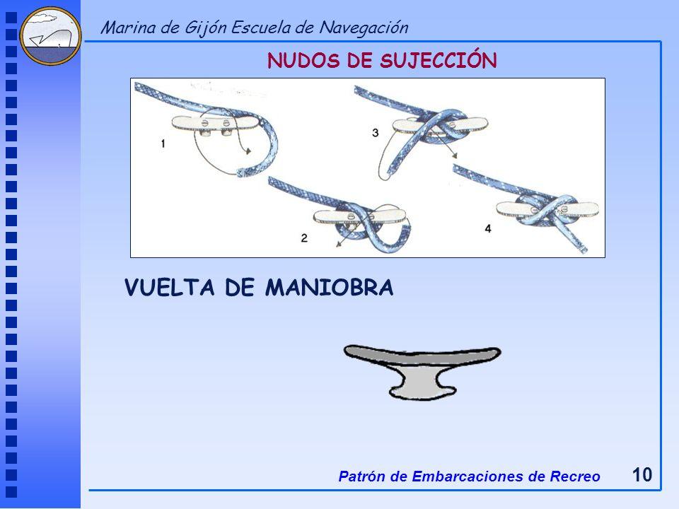 VUELTA DE MANIOBRA NUDOS DE SUJECCIÓN Patrón de Embarcaciones de Recreo 10 Marina de Gijón Escuela de Navegación