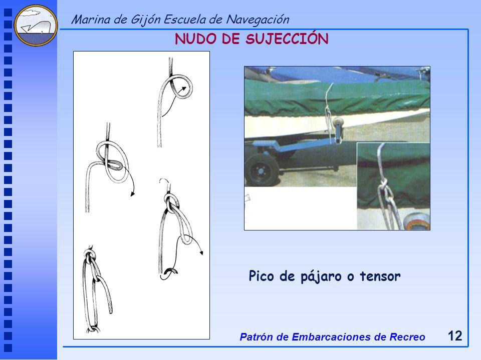 NUDO DE SUJECCIÓN Pico de pájaro o tensor Patrón de Embarcaciones de Recreo 12 Marina de Gijón Escuela de Navegación