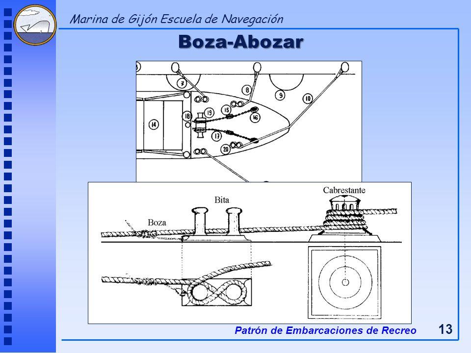 Boza-Abozar Patrón de Embarcaciones de Recreo 13 Marina de Gijón Escuela de Navegación