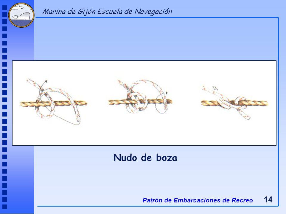 Nudo de boza Patrón de Embarcaciones de Recreo 14 Marina de Gijón Escuela de Navegación